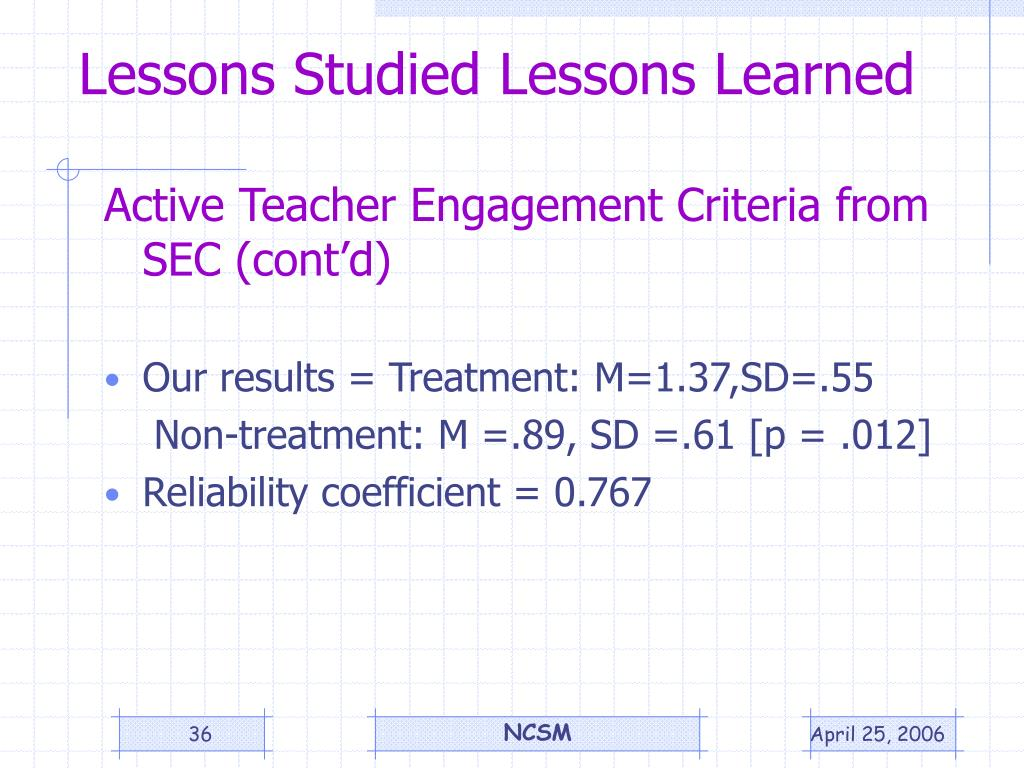 Lessons Studied Lessons Learned