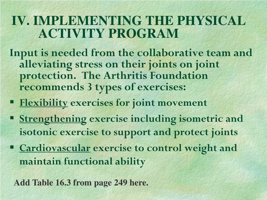 IV. IMPLEMENTING THE PHYSICAL ACTIVITY PROGRAM