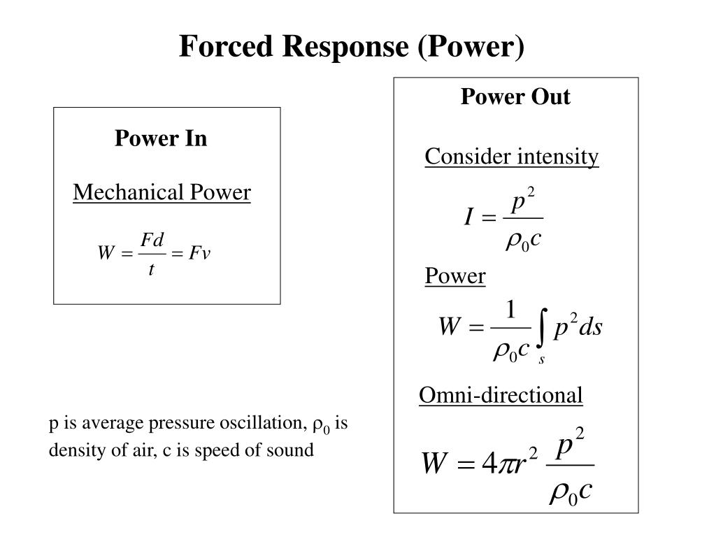 Forced Response (Power)