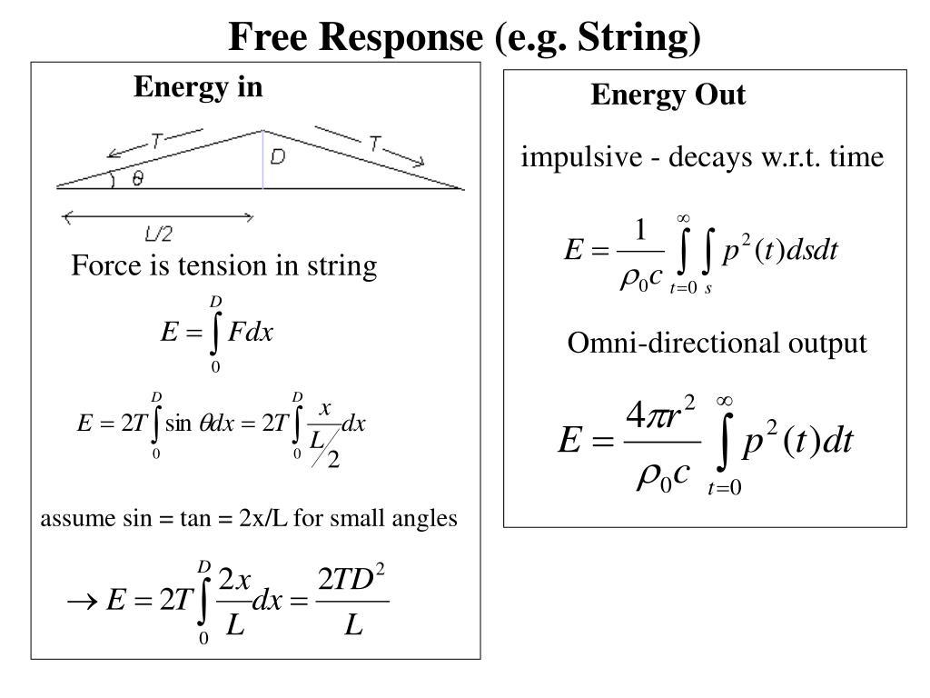 Free Response (e.g. String)