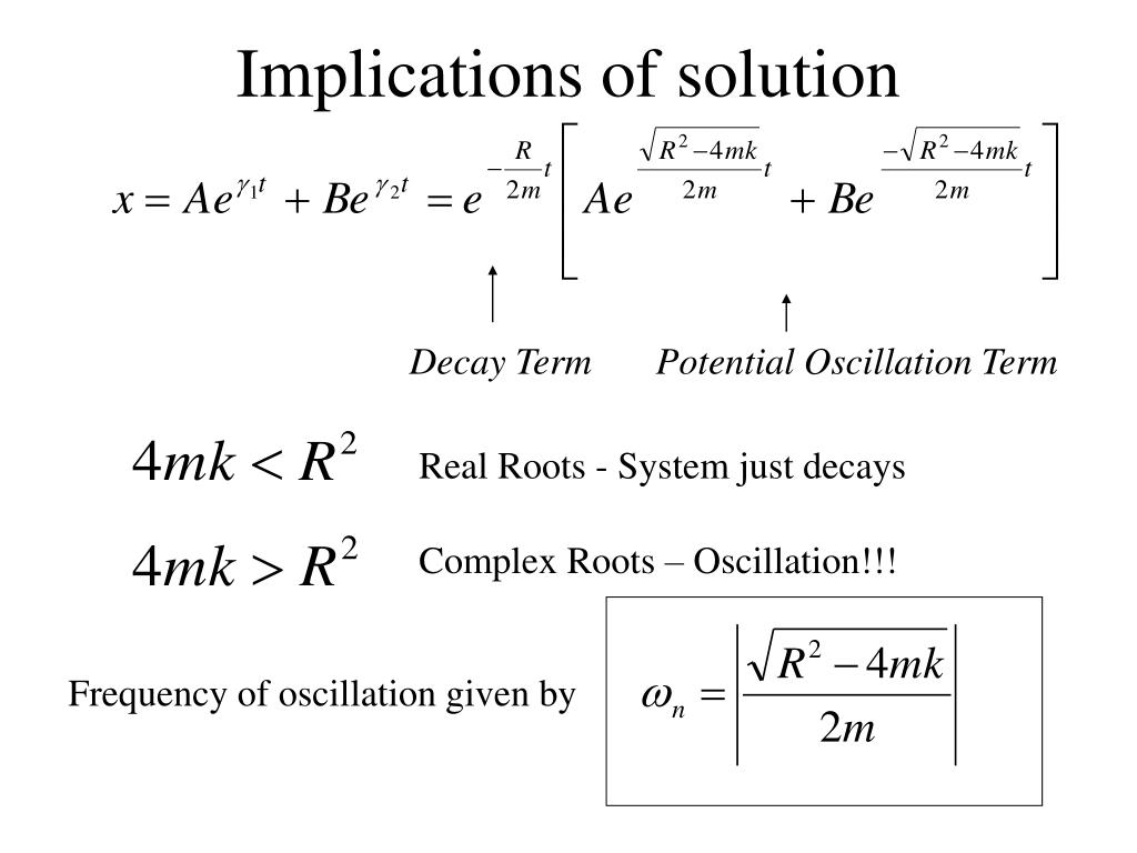 Implications of solution