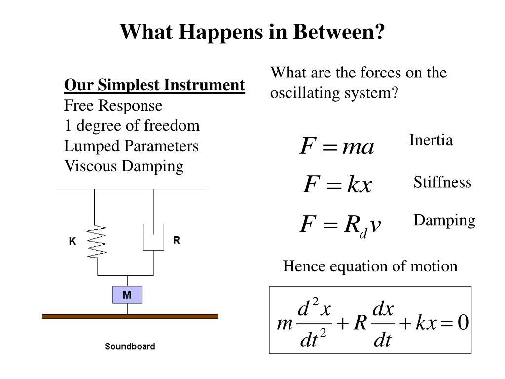 What Happens in Between?