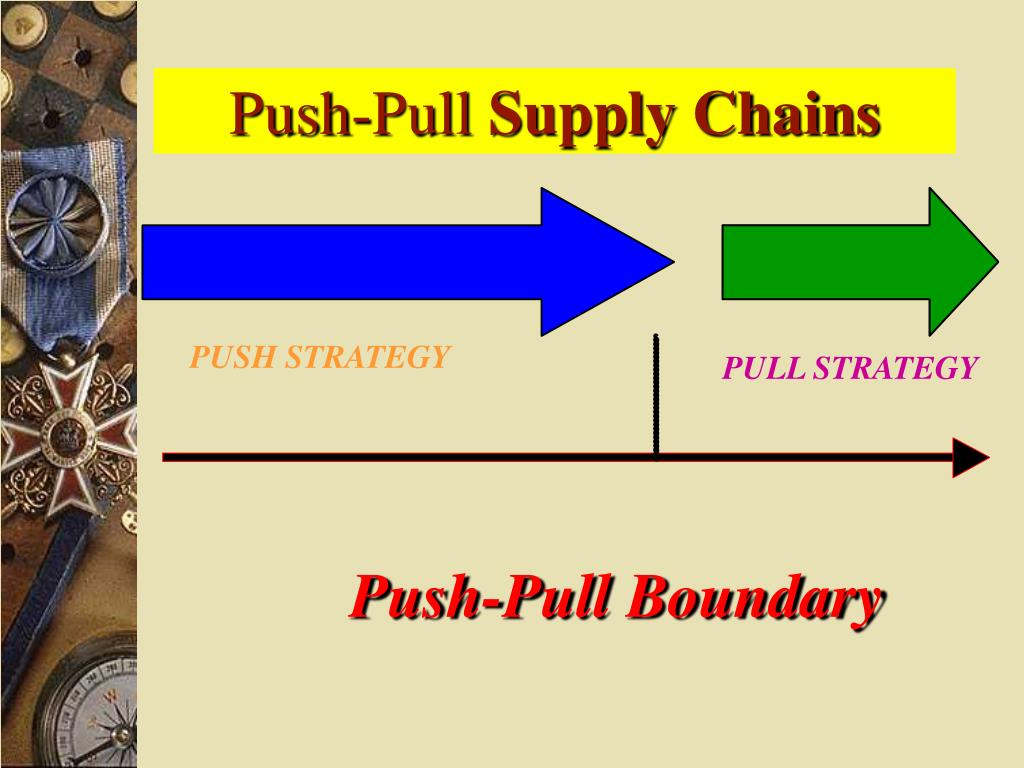 push and pull boundaries The push and pull of research: (such as the tif in new orleans) and thus blurred the boundaries between public and private policy realms.