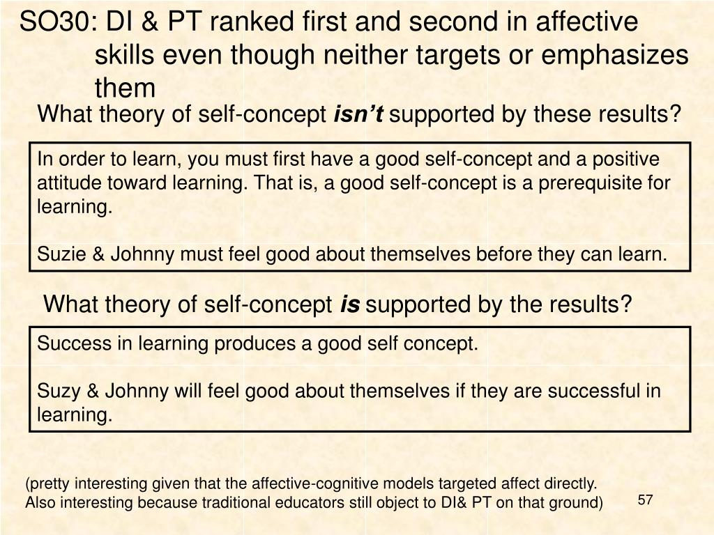 SO30: DI & PT ranked first and second in affective skills even though neither targets or emphasizes them