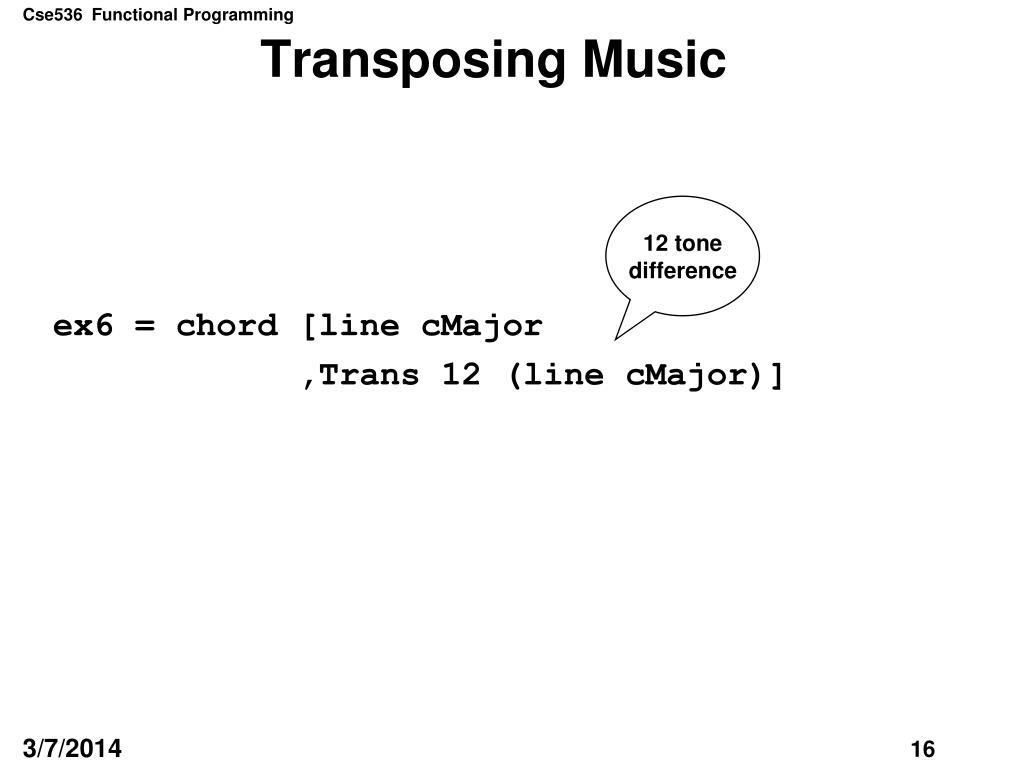 Transposing Music