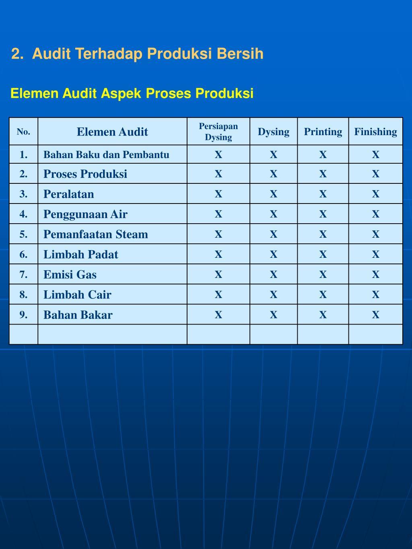 Audit Terhadap Produksi Bersih