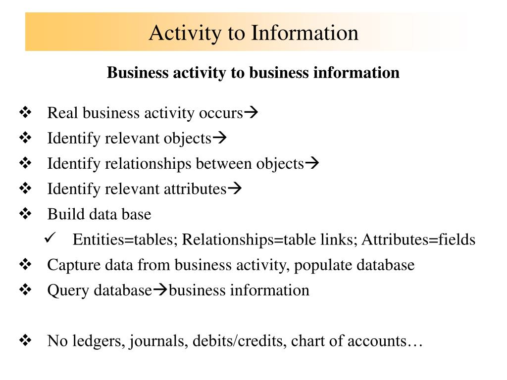 Activity to Information