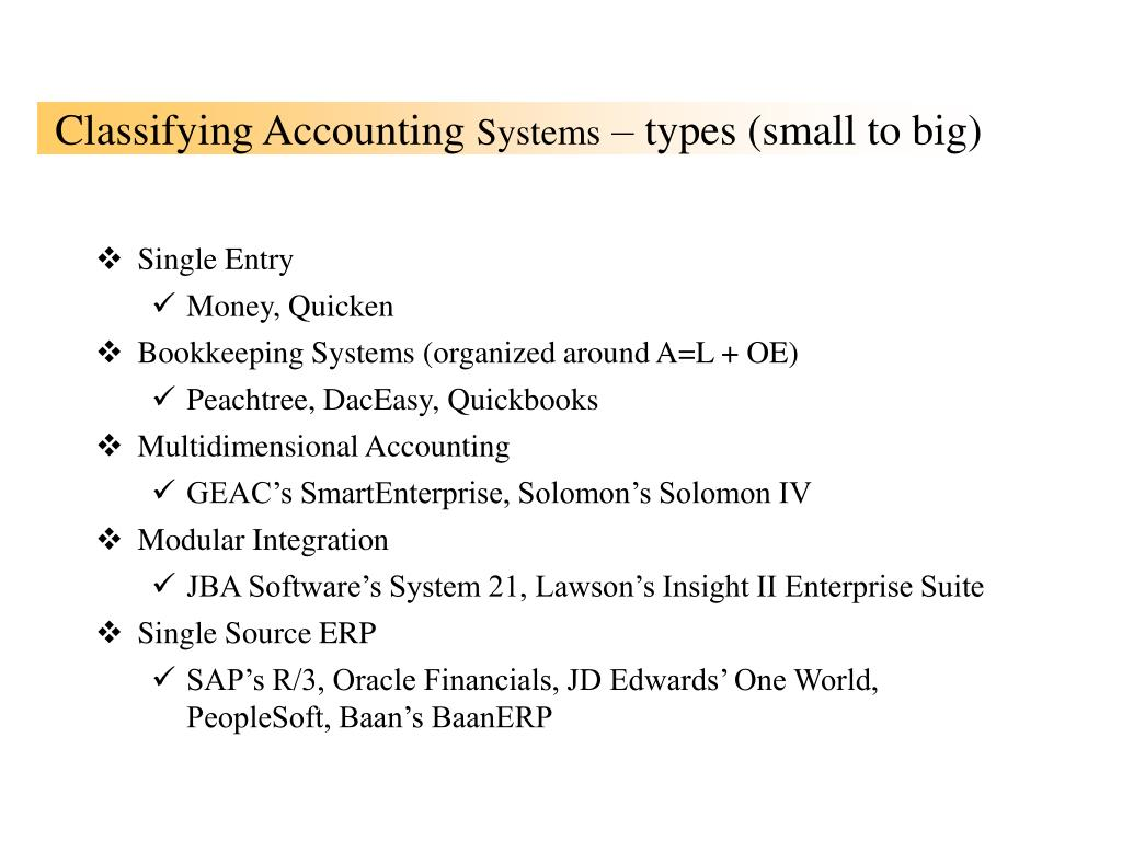 Classifying Accounting