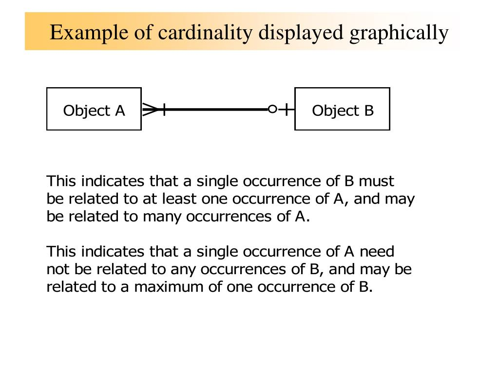 Example of cardinality displayed graphically