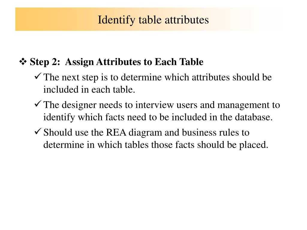 Identify table attributes