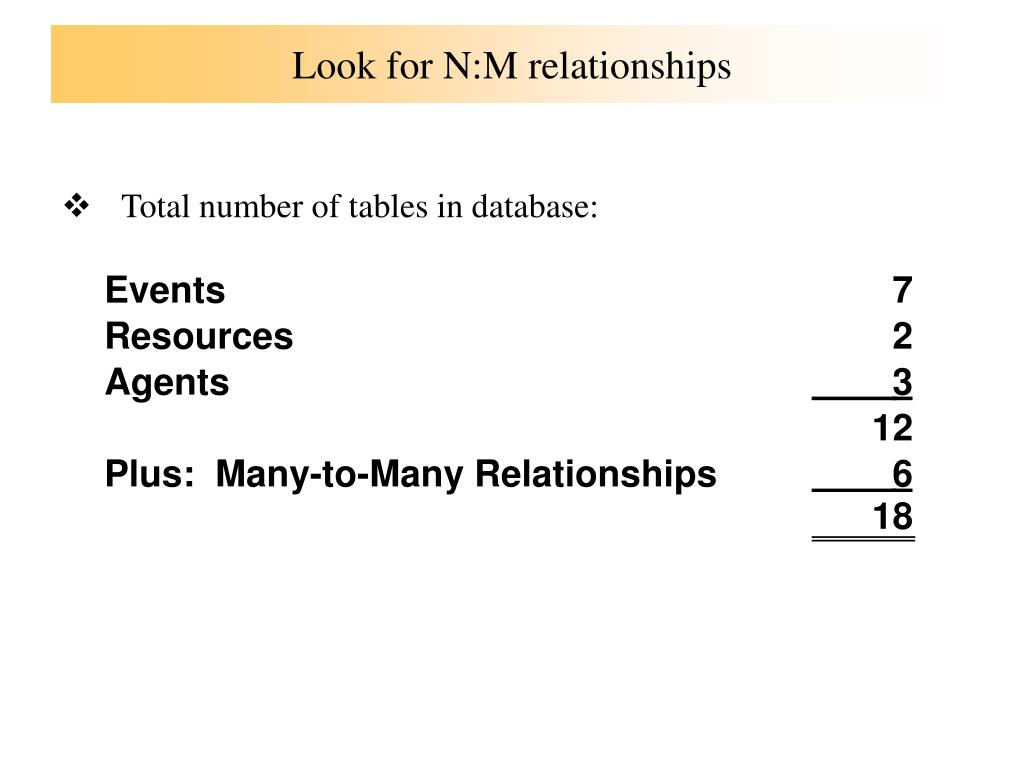 Look for N:M relationships