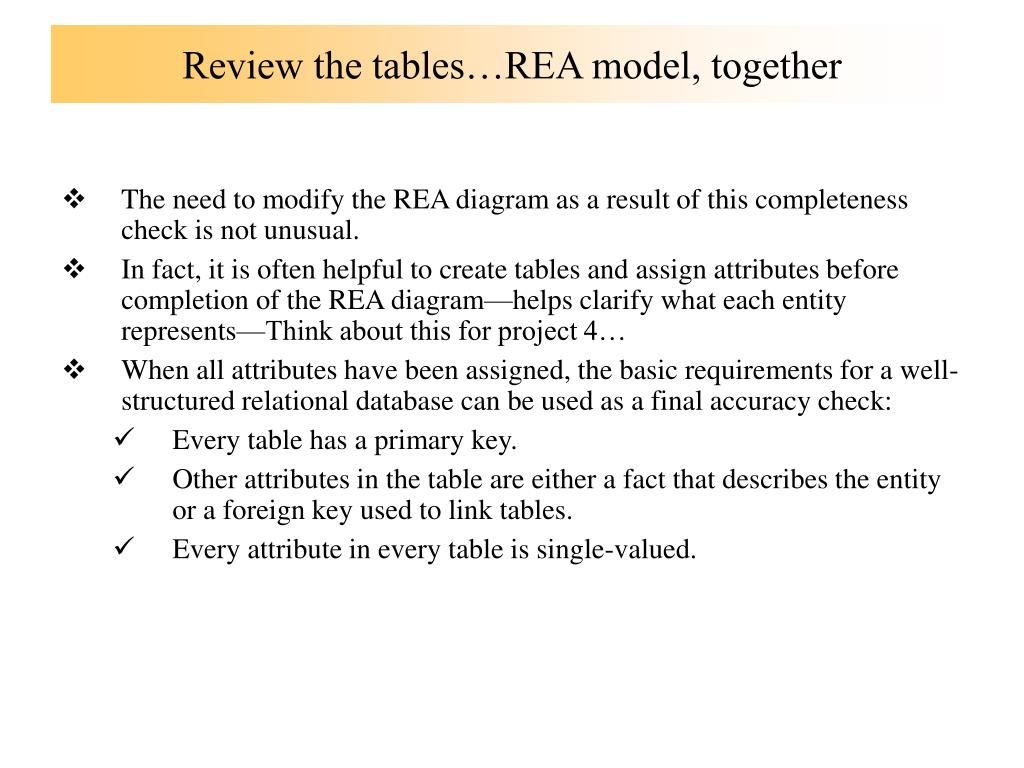 Review the tables…REA model, together