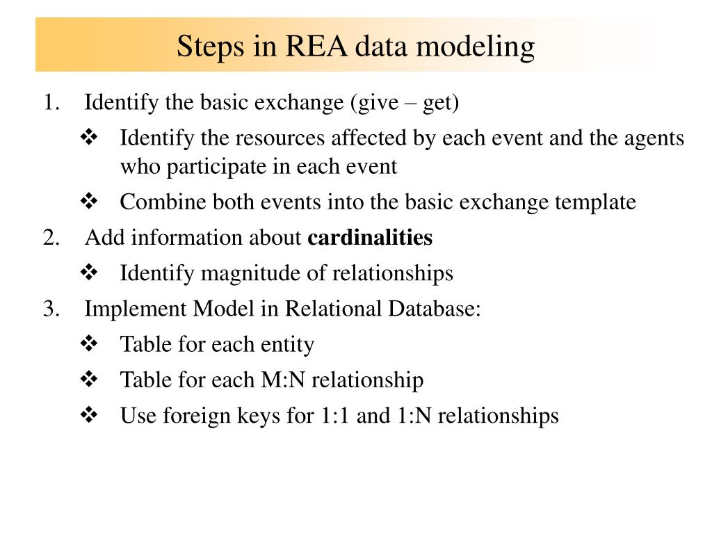 Steps in REA data modeling
