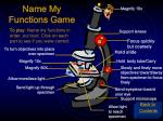 to play name my functions in order out loud click on each part to see if you were correct