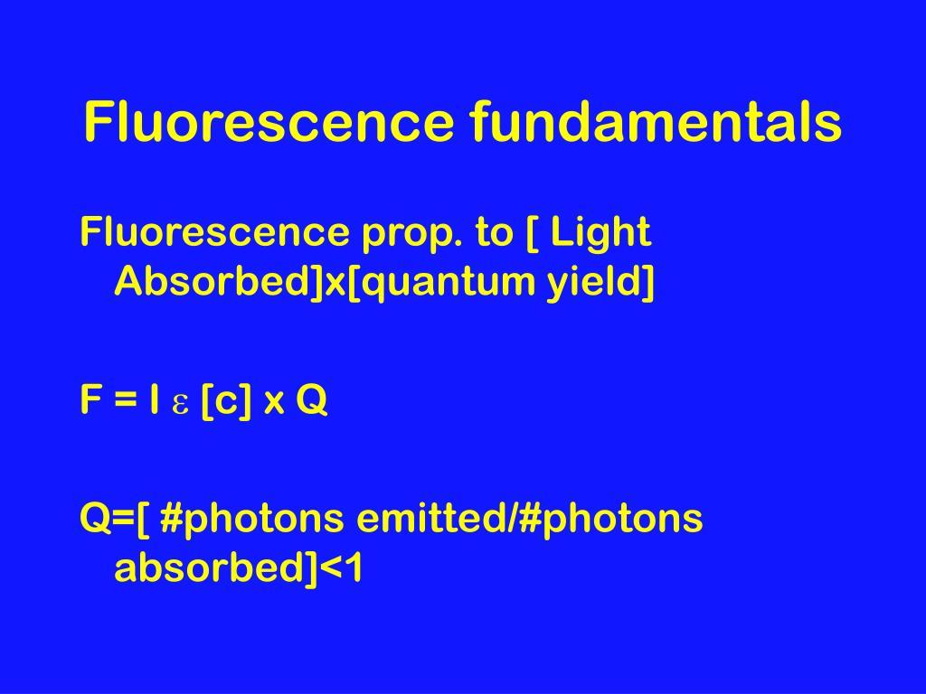 Fluorescence fundamentals