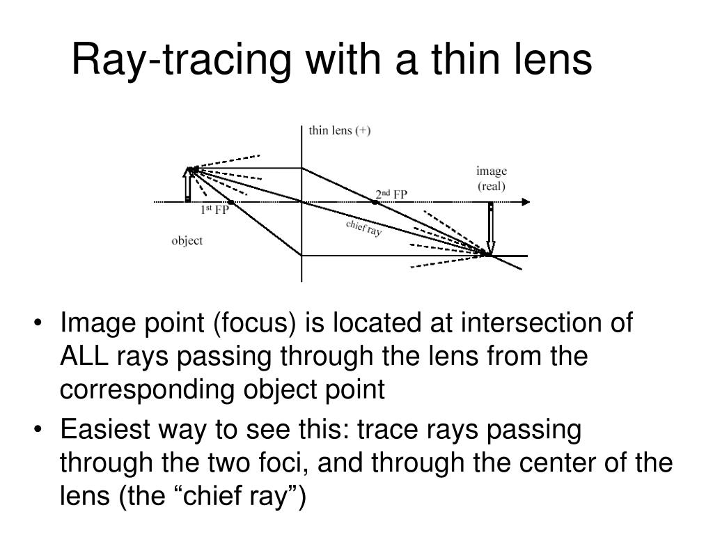 Ray-tracing with a thin lens