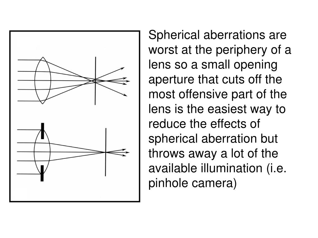 Spherical aberrations are worst at the periphery of a lens so a small opening aperture that cuts off the most offensive part of the lens is the easiest way to reduce the effects of spherical aberration but throws away a lot of the available illumination (i.e. pinhole camera)