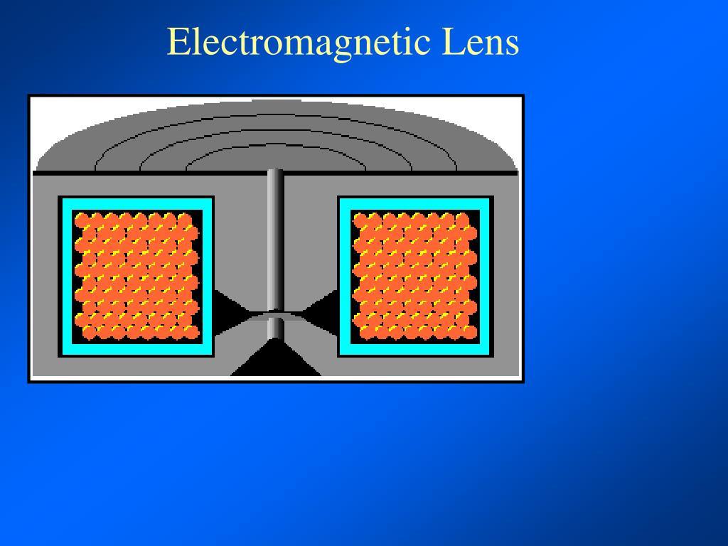 Electromagnetic Lens