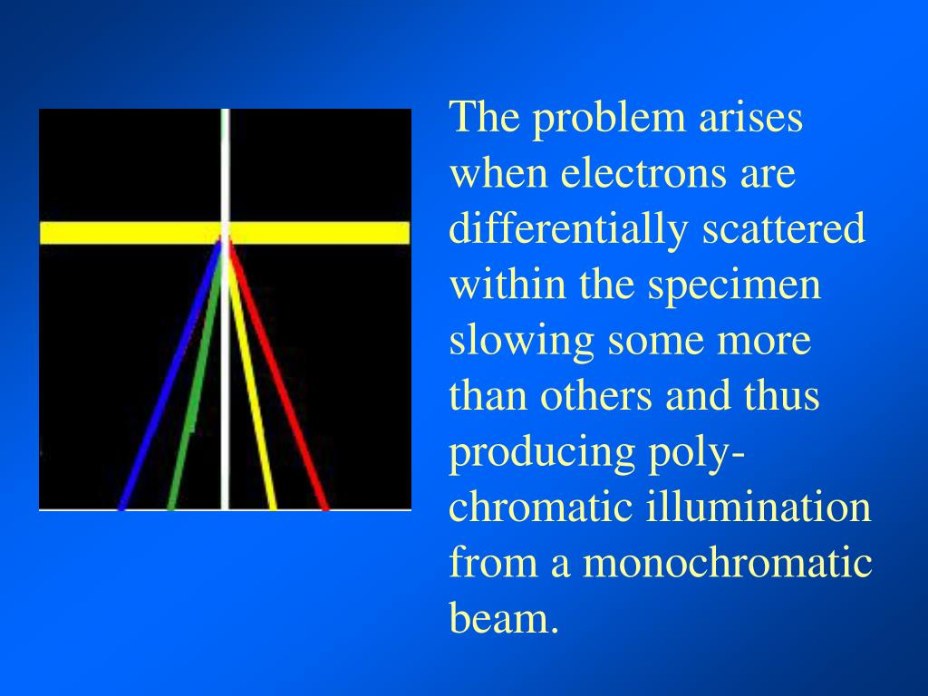 The problem arises when electrons are differentially scattered within the specimen slowing some more than others and thus producing poly-chromatic illumination from a monochromatic beam.