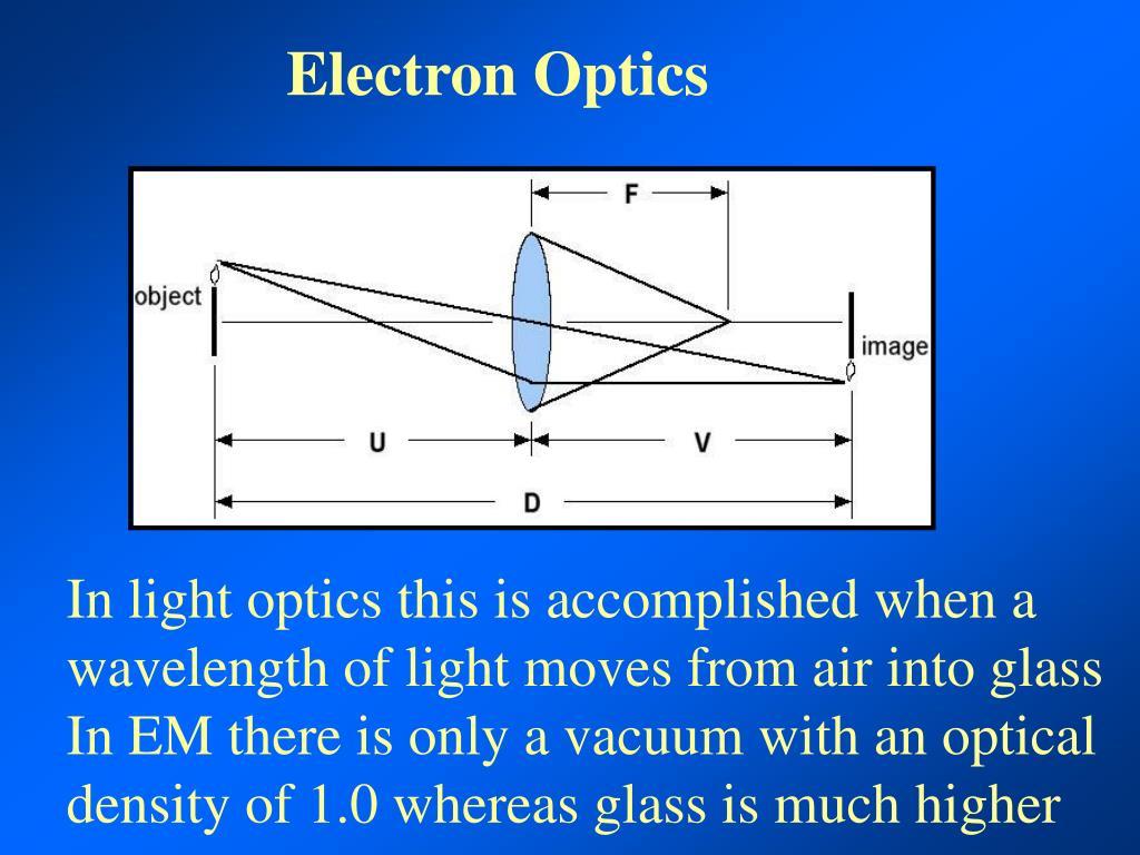 Electron Optics