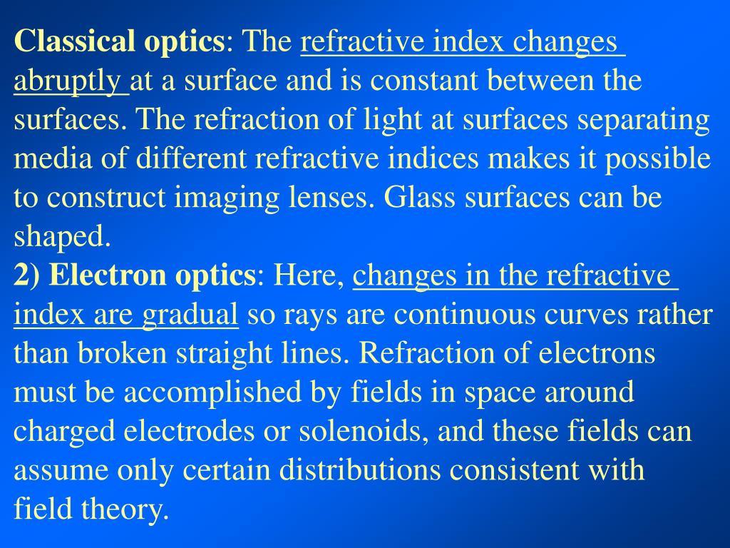 Classical optics