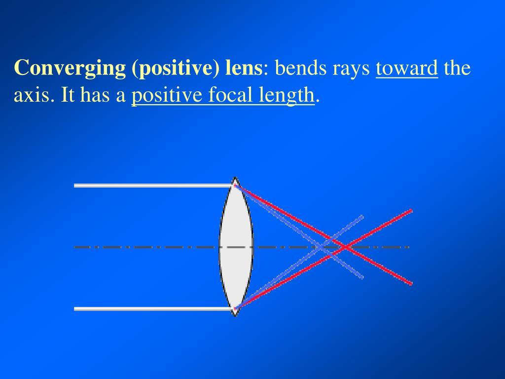 Converging (positive) lens