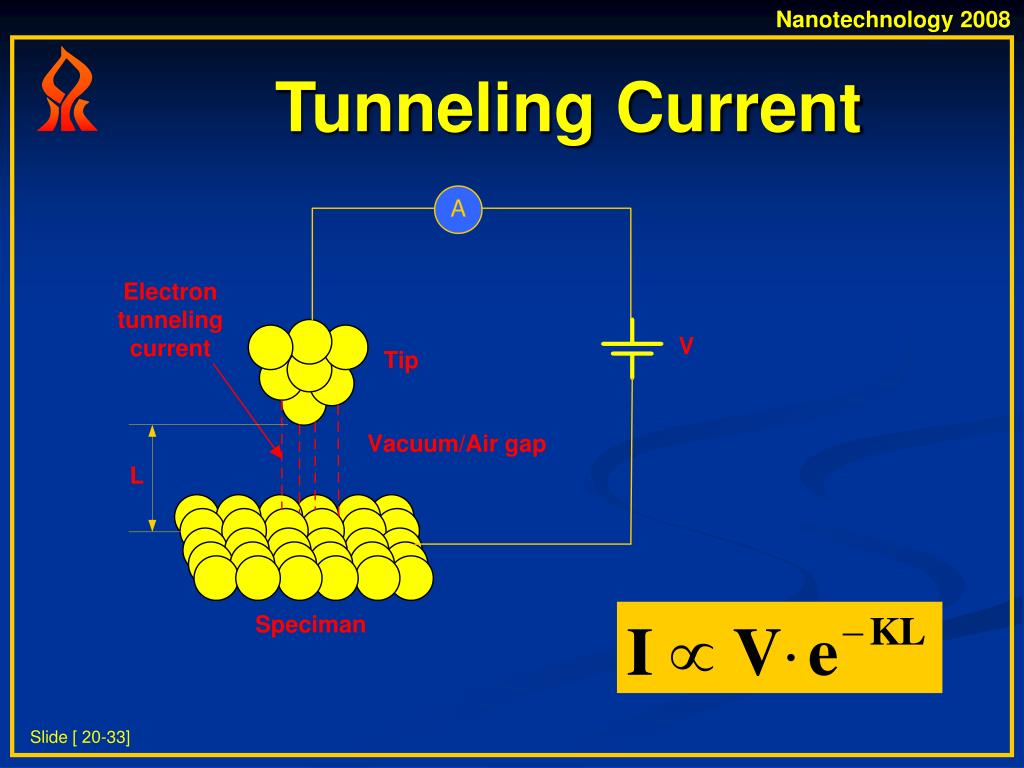 Tunneling Current