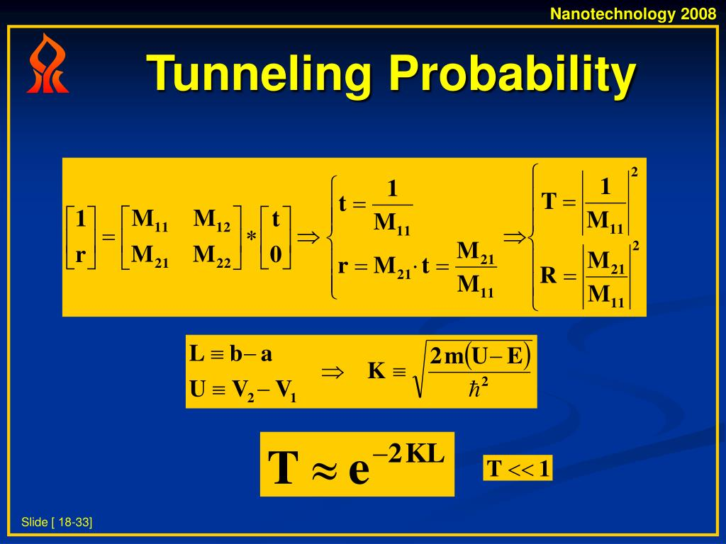 Tunneling Probability