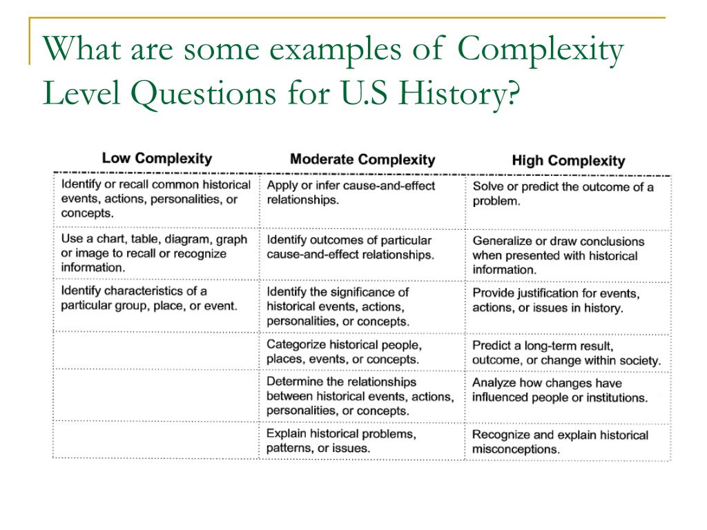 What are some examples of Complexity Level Questions for U.S History?
