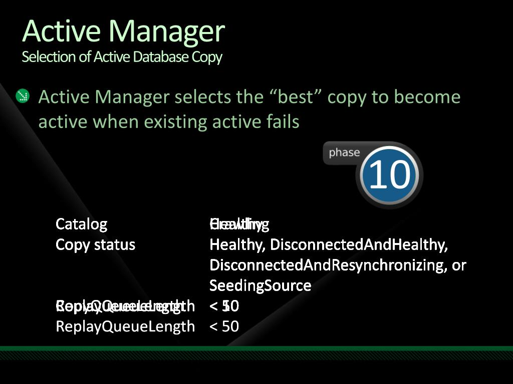 Active Manager
