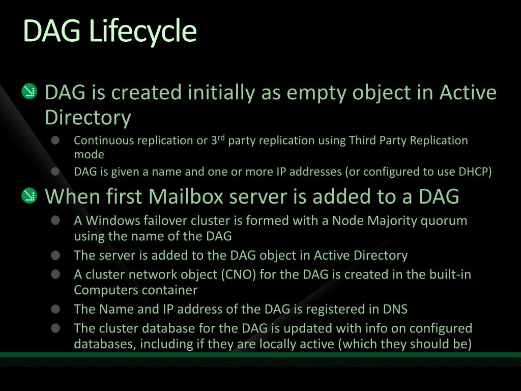 DAG Lifecycle