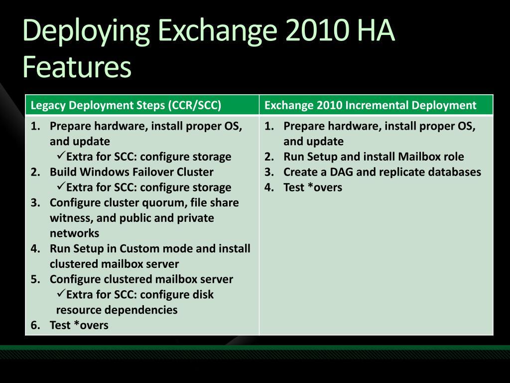 Deploying Exchange 2010 HA Features