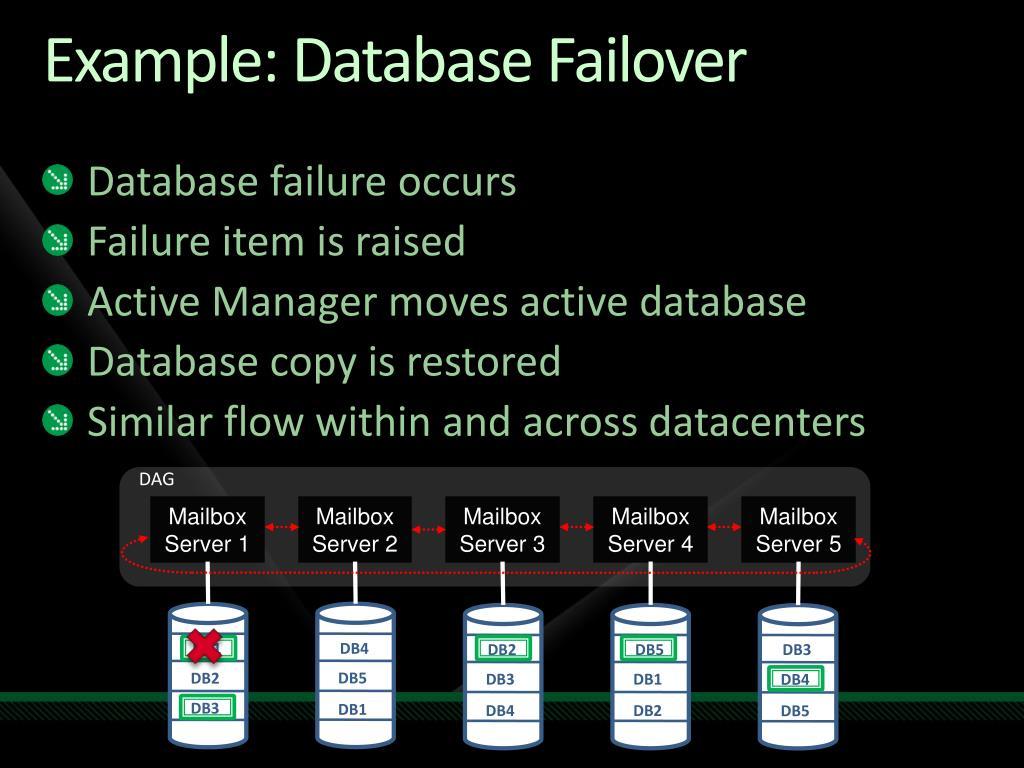 Example: Database Failover