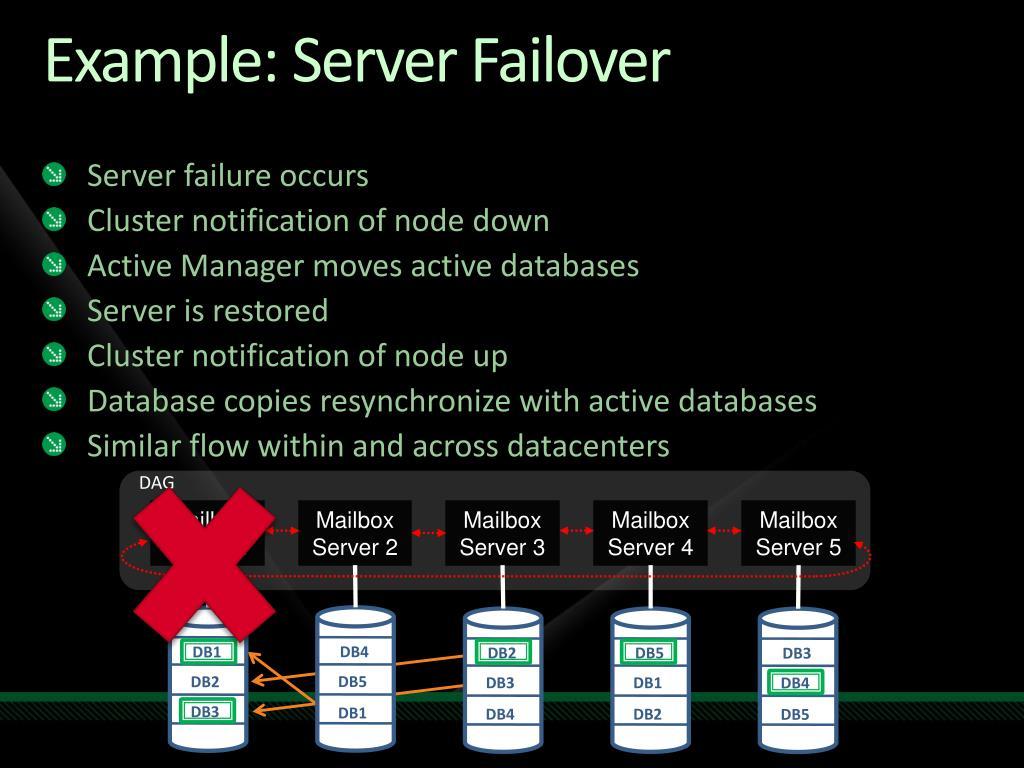 Example: Server Failover