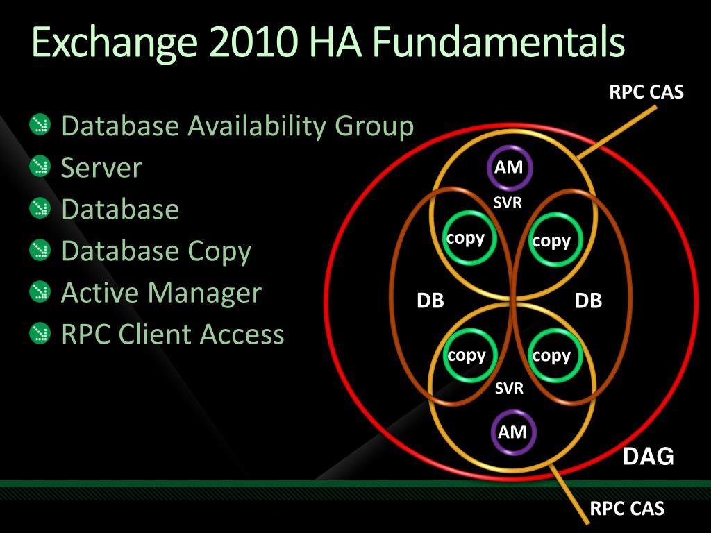 Exchange 2010 HA Fundamentals