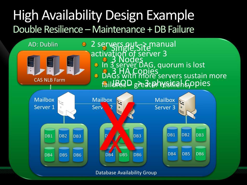 High Availability Design Example