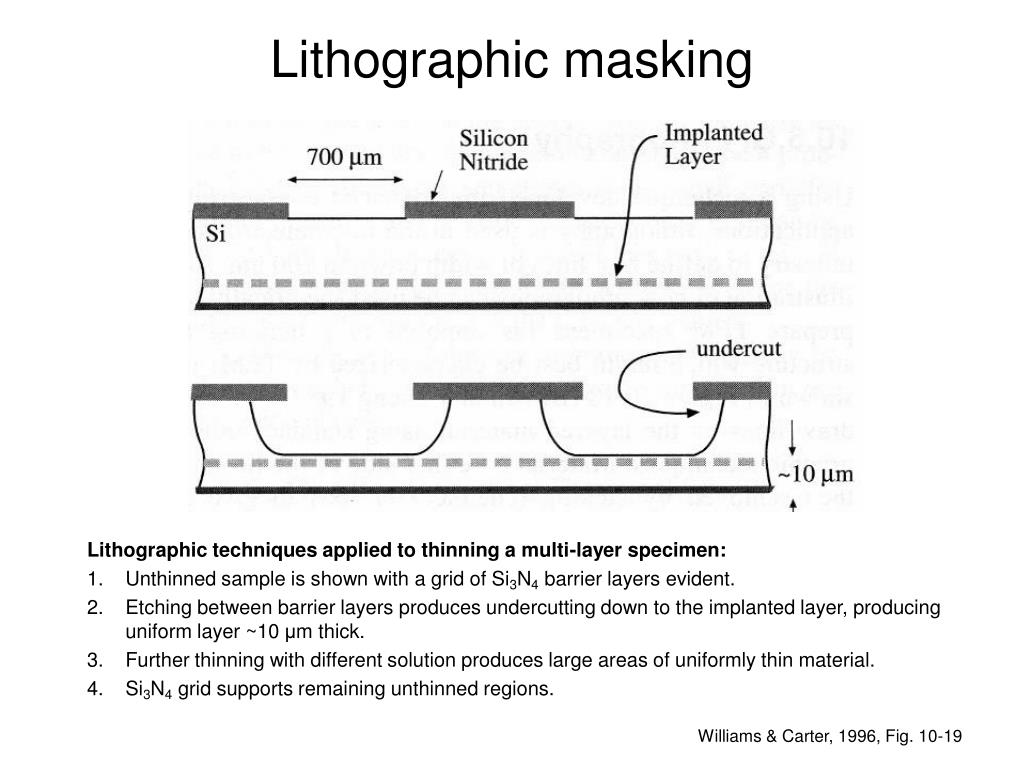 Lithographic masking