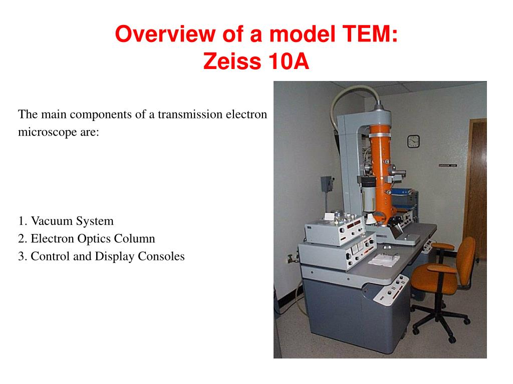 Overview of a model TEM: