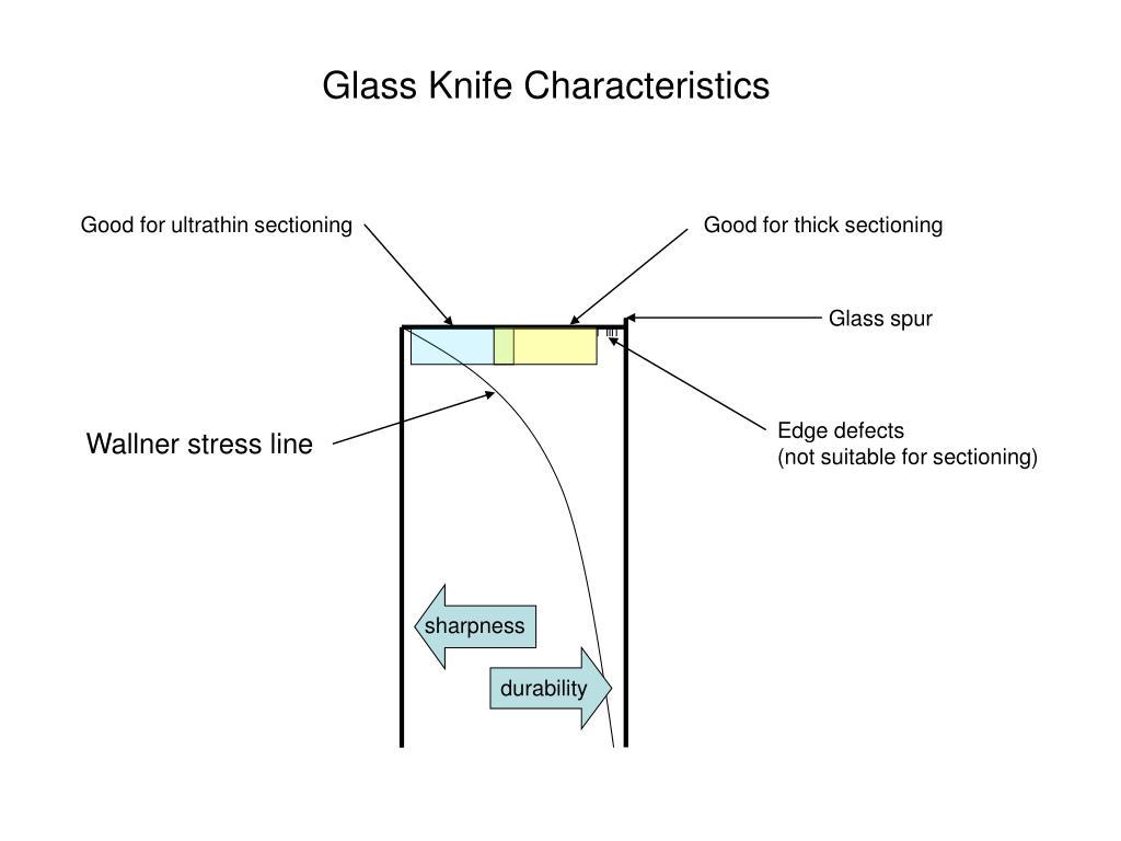 Glass Knife Characteristics