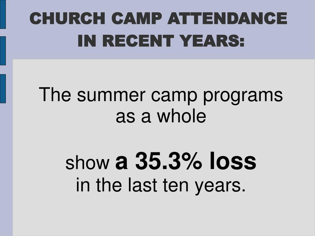 CHURCH CAMP ATTENDANCE