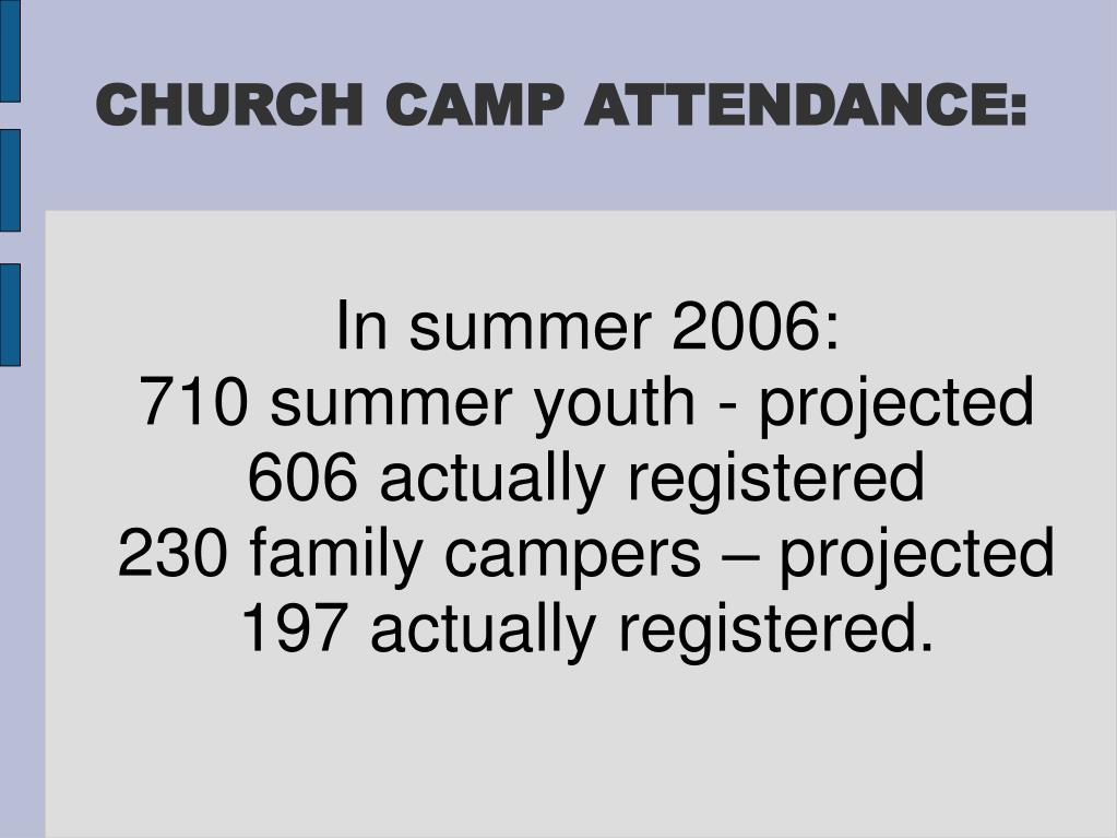 CHURCH CAMP ATTENDANCE: