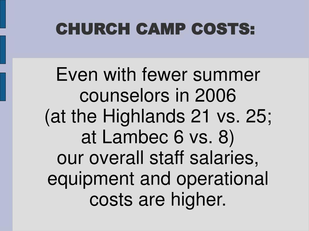 CHURCH CAMP COSTS: