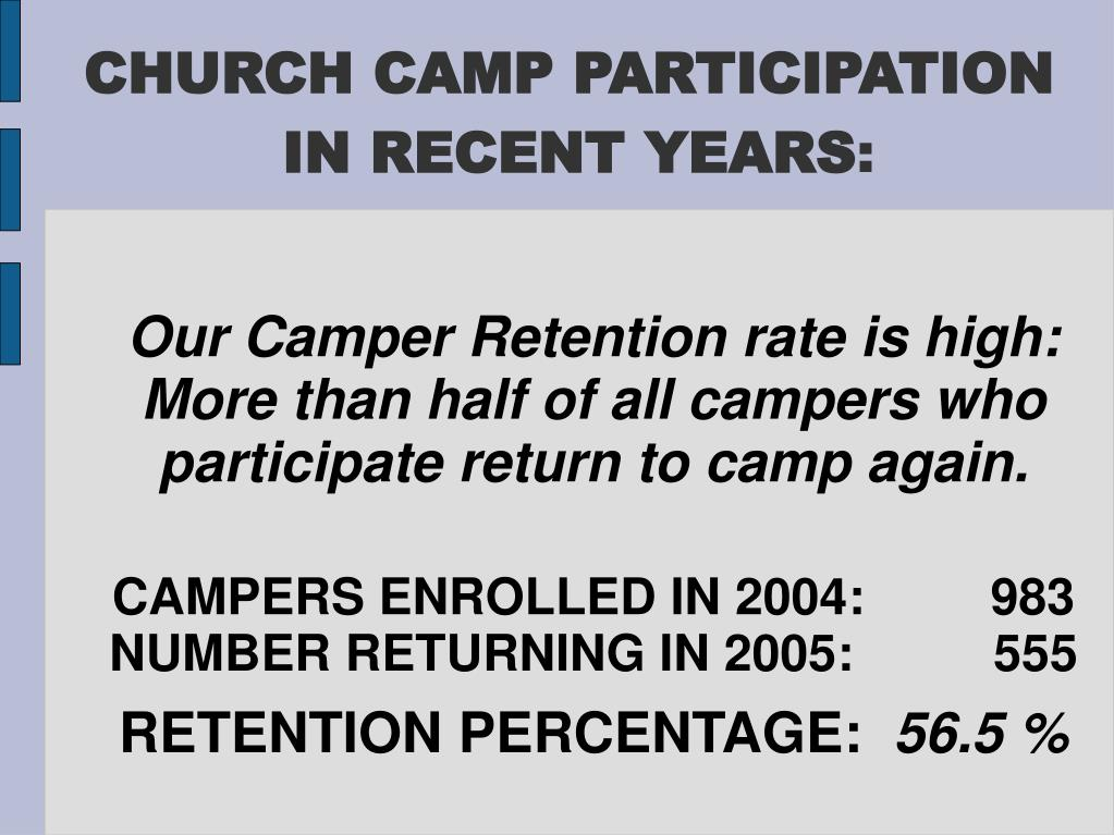 Our Camper Retention rate is high: