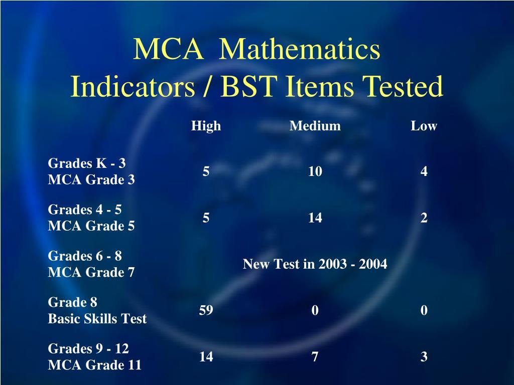 MCA  Mathematics