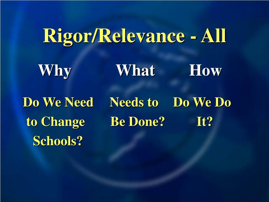 Rigor/Relevance - All