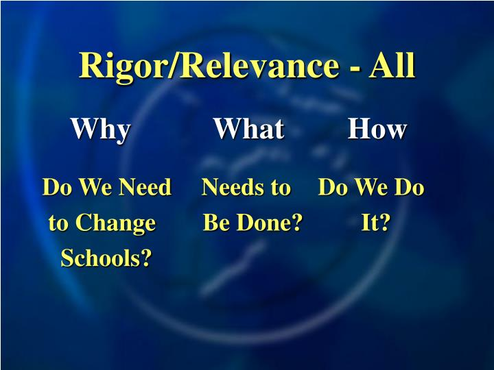Rigor relevance all
