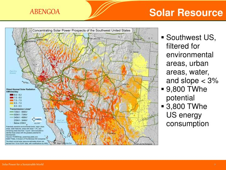 Solar resource