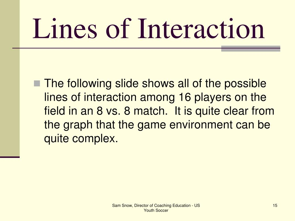 Lines of Interaction