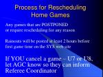 process for rescheduling home games23