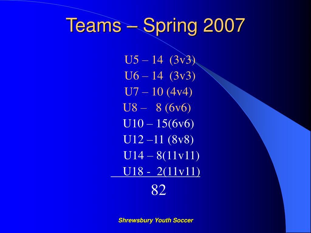 Teams – Spring 2007